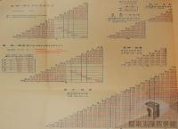 臺灣交通網絡之建設與影響>公路建設與交通>公路客運運價
